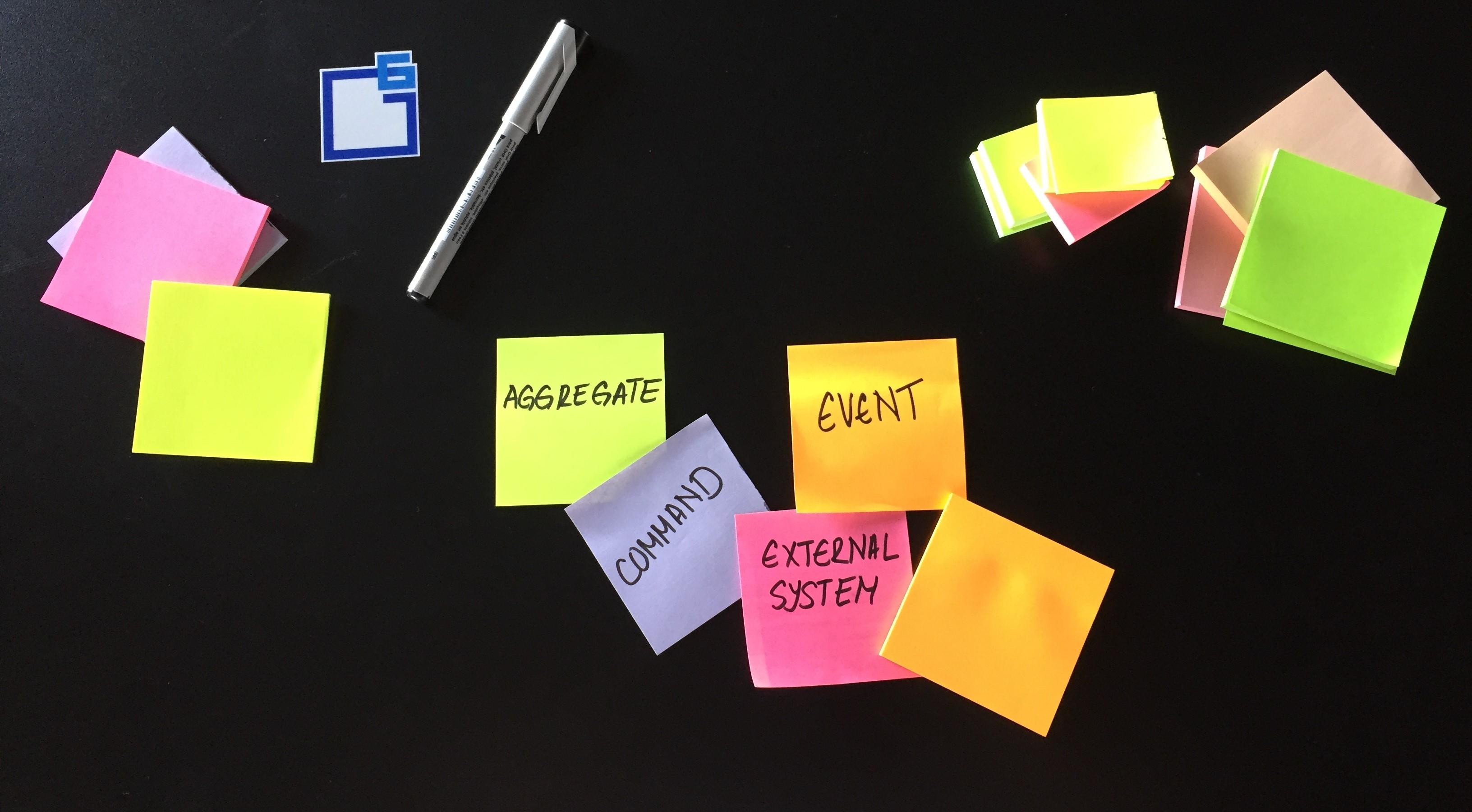 blog, GSIX, event storming, domain driven design