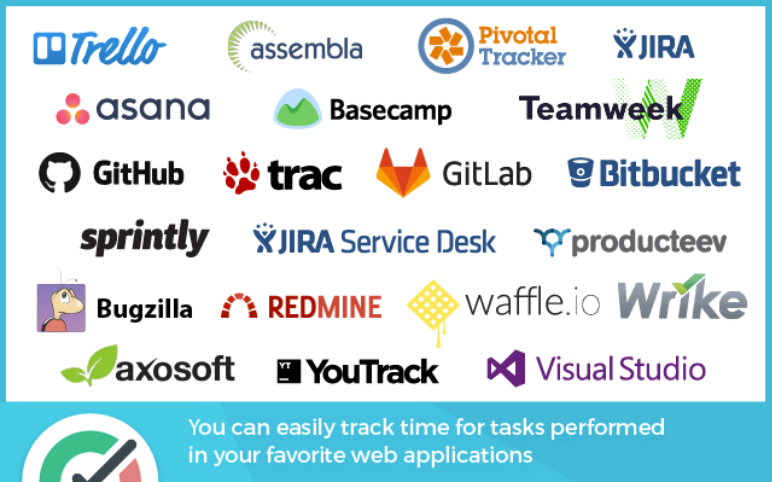 TMetric, integrations, platforms, GSIX, tool